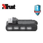 [BIM] 4'lü Usb Port 22.50TL - 23 Kasım 2018